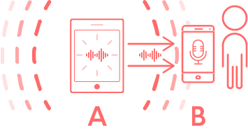 Image showing one smart device emitting an Everlink smart code and another listening.